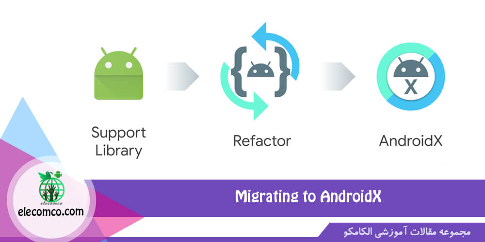 اندروید ایکس چیست ؟ اندروید X چیست - مهاجرت به AndroidX - سایت برنامه نویسی اندروید الکامکو