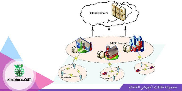 رایانش لبه ای موبایل - محاسبات لبه ای تلفن همراه - MEC -Mobile-Edge-Computing